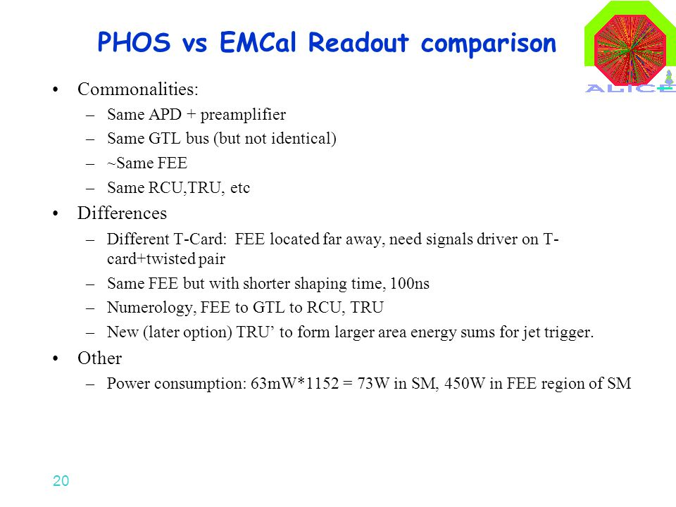 20 PHOS vs EMCal Readout comparison Commonalities: –Same APD + preamplifier –Same GTL bus (but not identical) –~Same FEE –Same RCU,TRU, etc Differences –Different T-Card: FEE located far away, need signals driver on T- card+twisted pair –Same FEE but with shorter shaping time, 100ns –Numerology, FEE to GTL to RCU, TRU –New (later option) TRU' to form larger area energy sums for jet trigger.