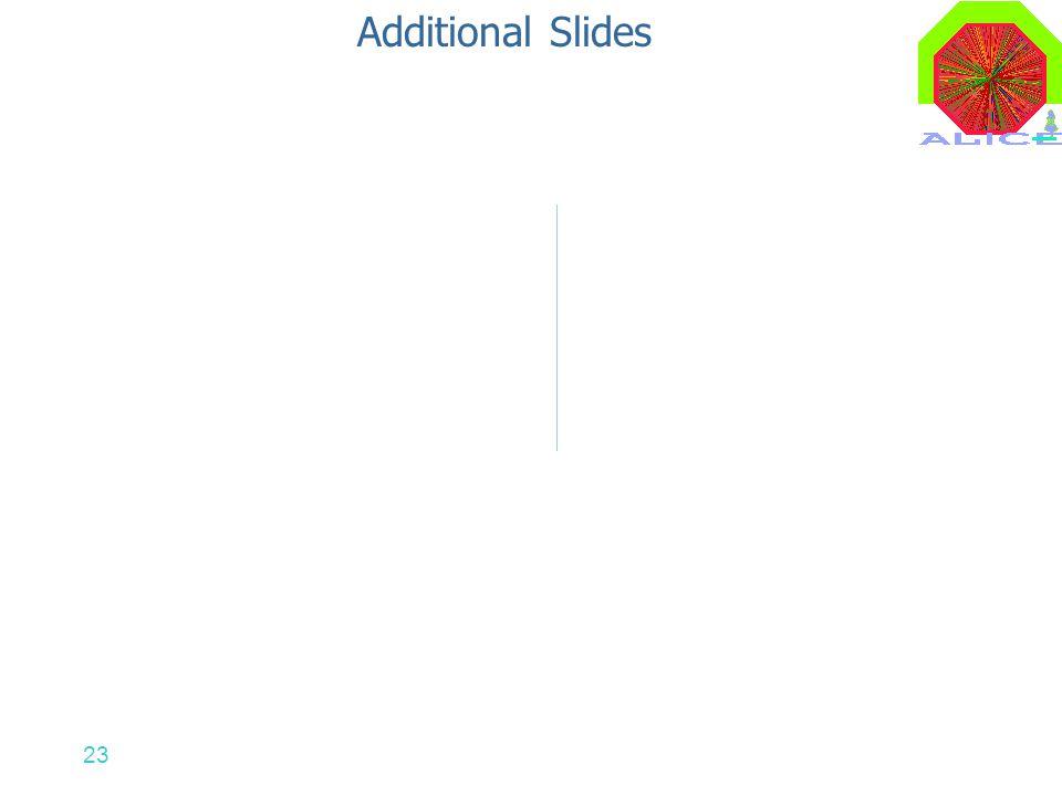 23 Additional Slides