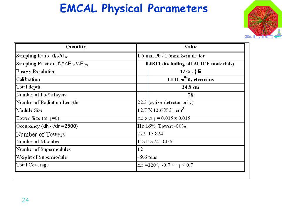 24 EMCAL Physical Parameters