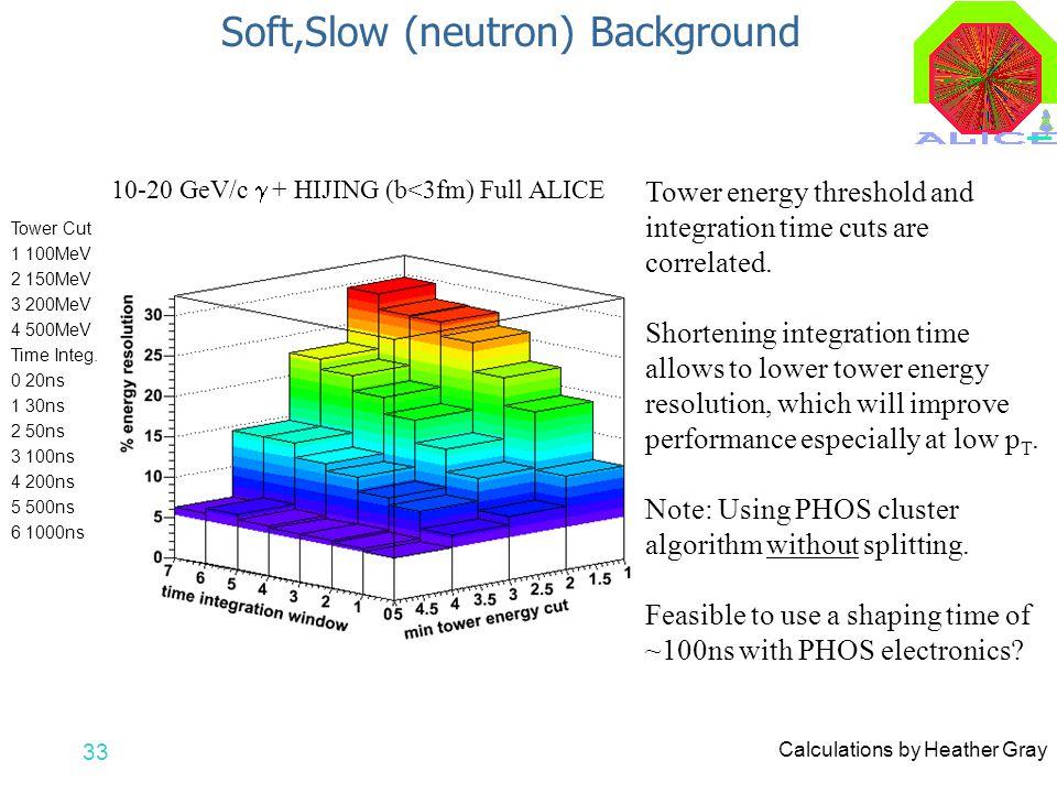 33 Soft,Slow (neutron) Background Tower Cut 1 100MeV 2 150MeV 3 200MeV 4 500MeV Time Integ. 0 20ns 1 30ns 2 50ns 3 100ns 4 200ns 5 500ns 6 1000ns 10-2
