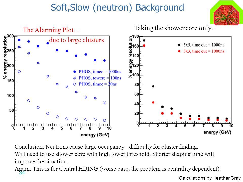 34 Soft,Slow (neutron) Background Calculations by Heather Gray The Alarming Plot… Taking the shower core only… Conclusion: Neutrons cause large occupancy - difficulty for cluster finding.