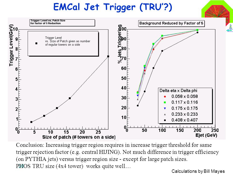 36 EMCal Jet Trigger (TRU'?) Calculations by Bill Mayes Conclusion: Increasing trigger region requires in increase trigger threshold for same trigger