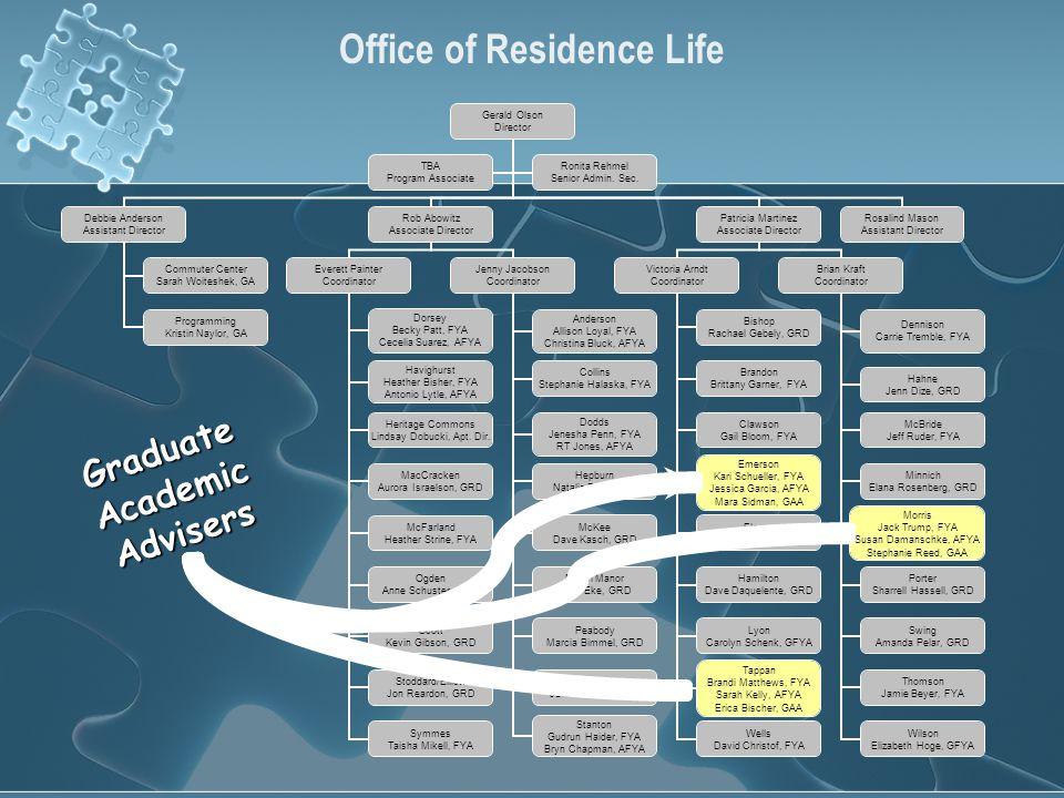 Office of Residence Life Graduate Academic Advisers
