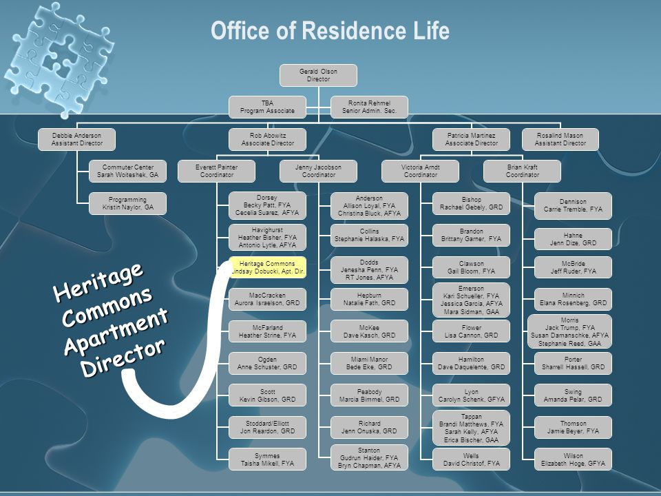 Office of Residence Life Heritage Commons Apartment Director