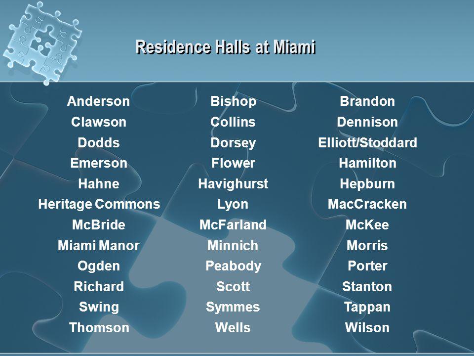 Residence Halls at Miami AndersonBishopBrandon ClawsonCollinsDennison DoddsDorseyElliott/Stoddard EmersonFlowerHamilton HahneHavighurstHepburn Heritage CommonsLyonMacCracken McBrideMcFarlandMcKee Miami ManorMinnichMorris OgdenPeabodyPorter RichardScottStanton SwingSymmesTappan ThomsonWellsWilson