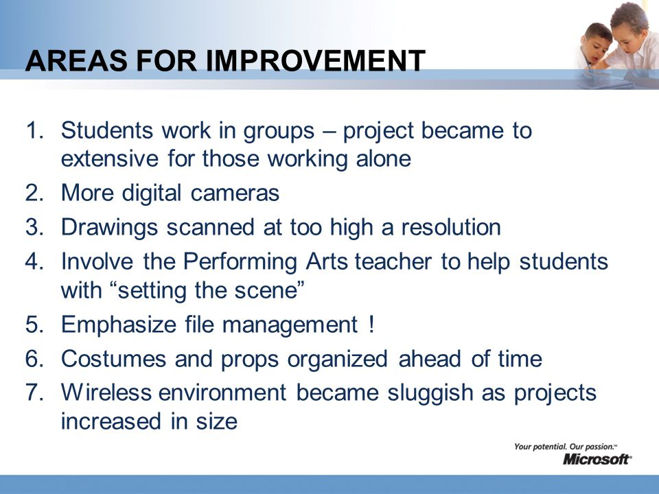 AREAS FOR IMPROVEMENT 1.Students work in groups – project became to extensive for those working alone 2.More digital cameras 3.Drawings scanned at too high a resolution 4.Involve the Performing Arts teacher to help students with setting the scene 5.Emphasize file management .