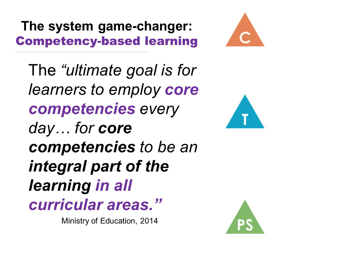 The system game-changer: Competency-based learning The ultimate goal is for learners to employ core competencies every day… for core competencies to be an integral part of the learning in all curricular areas. Ministry of Education, 2014