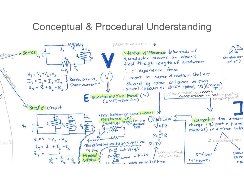 Conceptual & Procedural Understanding