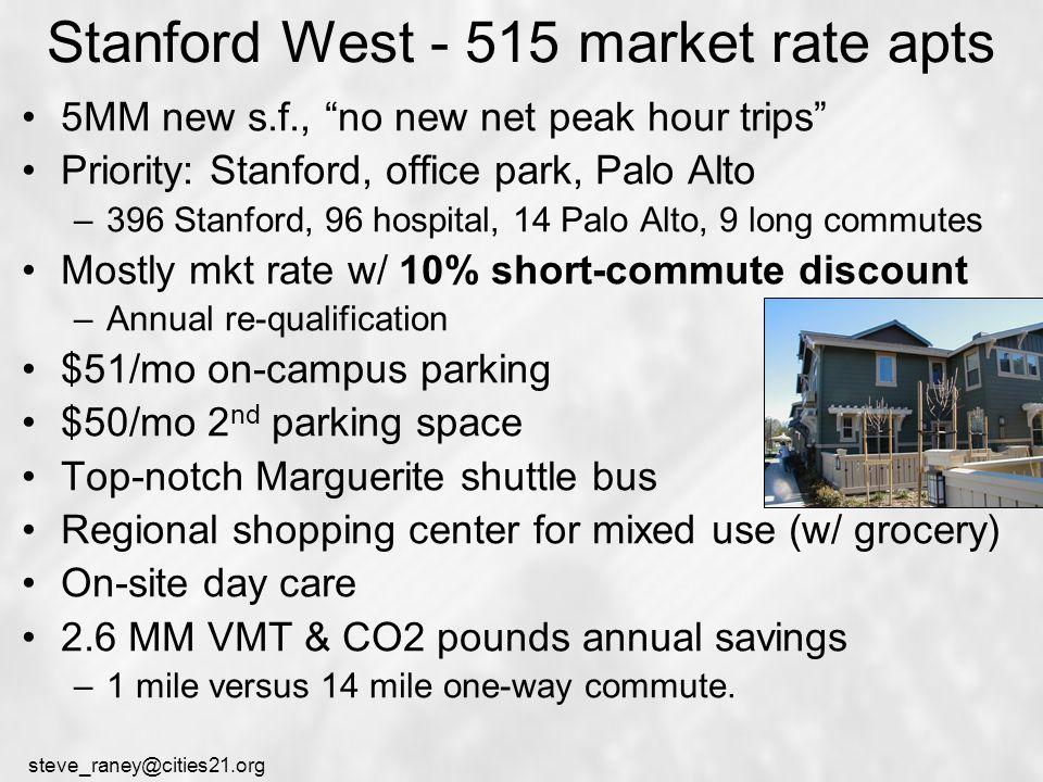 steve_raney@cities21.org Marina Shores Village, Redwood City R.C.