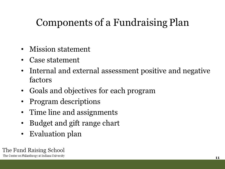 The Fund Raising School The Center on Philanthropy at Indiana University 11 Components of a Fundraising Plan Mission statement Case statement Internal