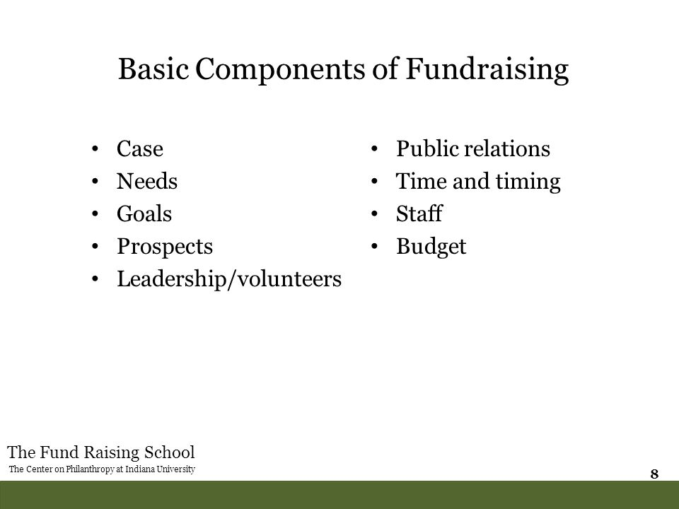 The Fund Raising School The Center on Philanthropy at Indiana University 8 Basic Components of Fundraising Case Needs Goals Prospects Leadership/volun