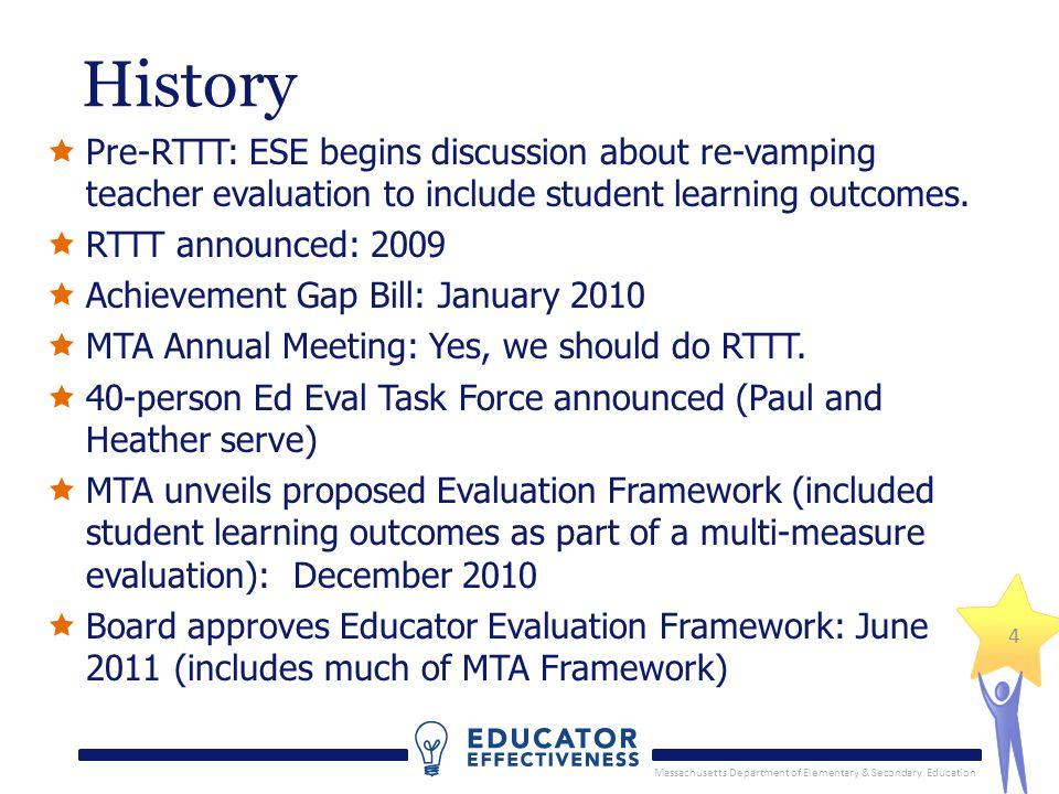 Description of Massachusetts' Educator Evaluation Framework