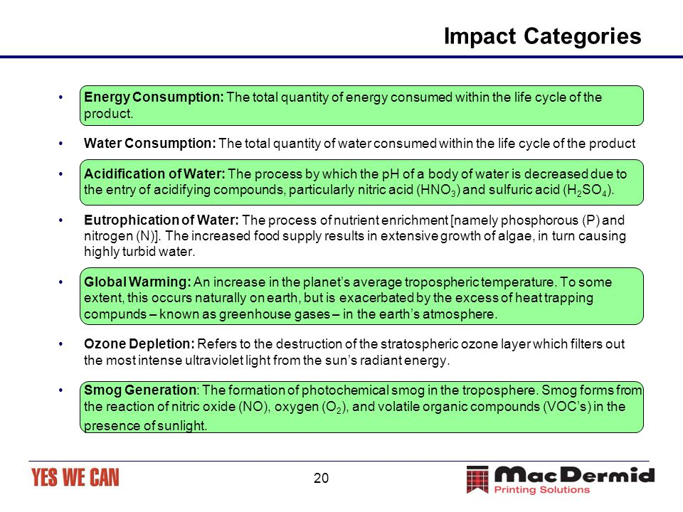 20 Impact Categories Energy Consumption: The total quantity of energy consumed within the life cycle of the product. Water Consumption: The total quan