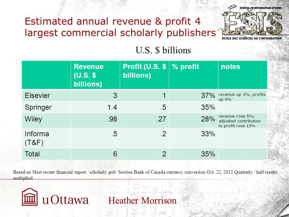 Estimated annual revenue & profit 4 largest commercial scholarly publishers Revenue (U.S.