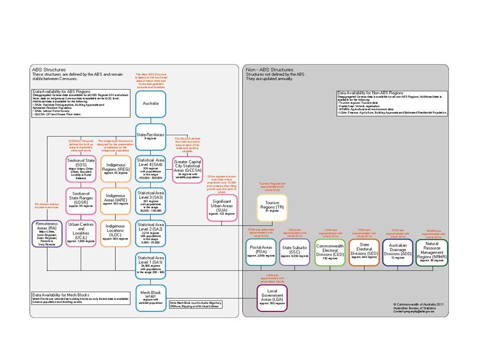 TableBuilder 2011 Release program ReleaseTableBuilder BasicTableBuilder Pro Pre-release 30 April 2012 Registration opened for both Basic and Pro.
