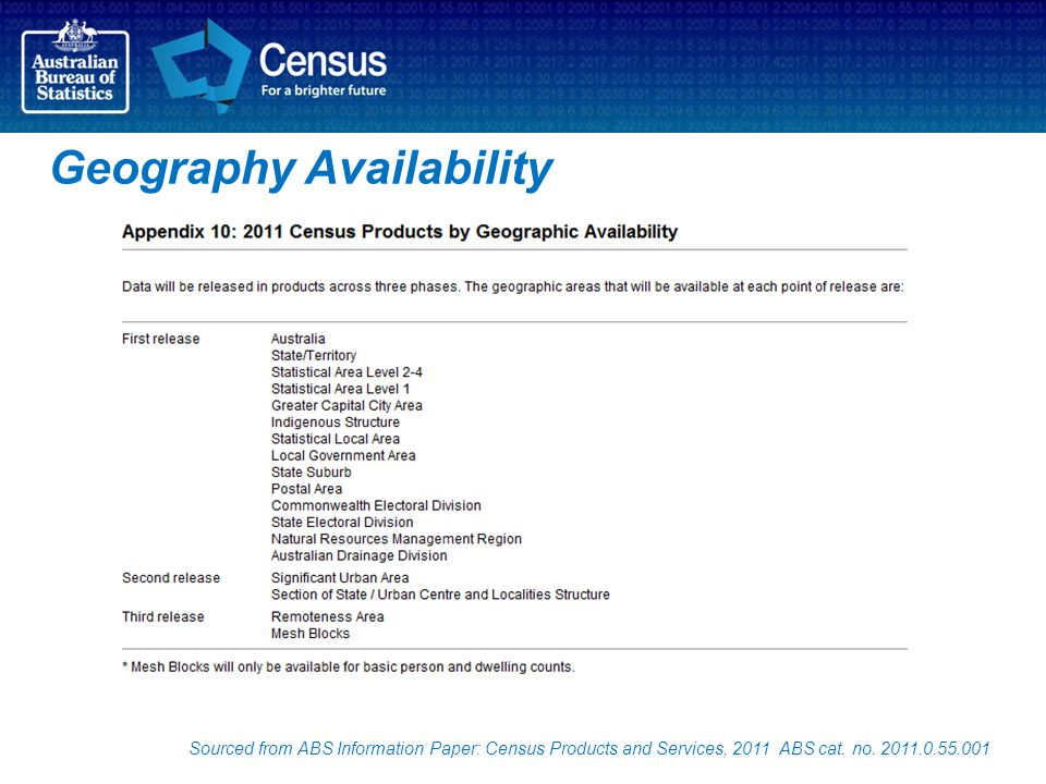 Release Program Sourced from ABS Information Paper: Census Products and Services, 2011 ABS cat.