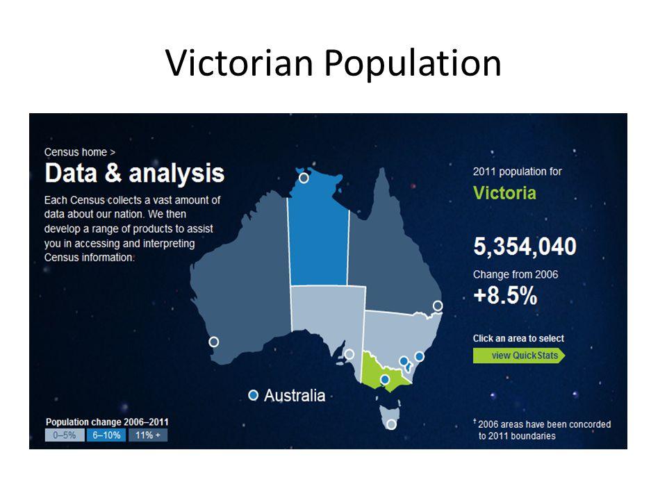 Top 5 Languages Spoken at Home – Victoria 2006, 2011
