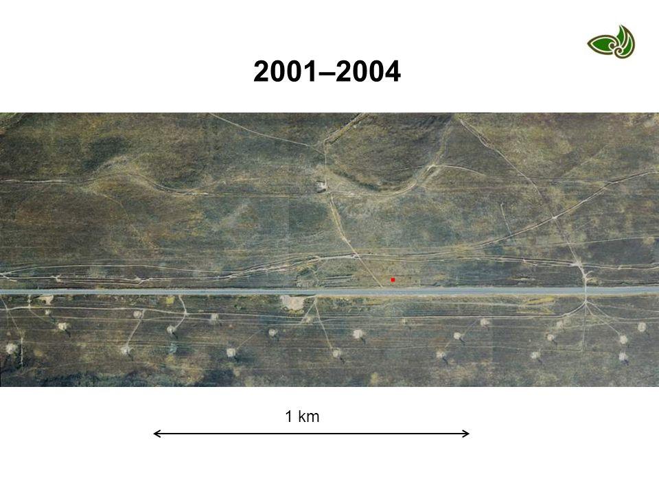 2001–2004.