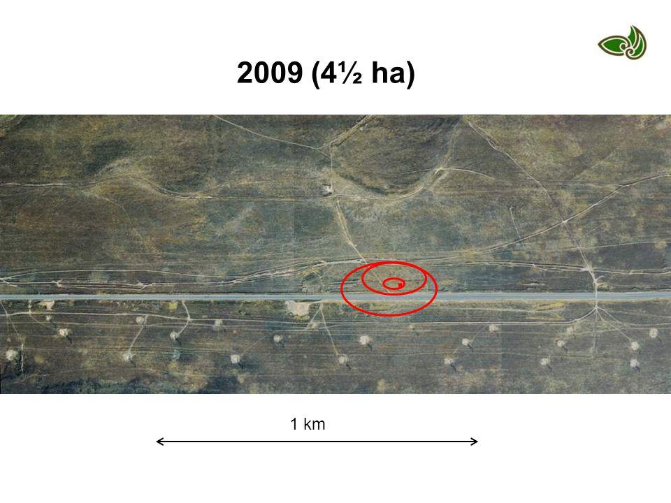 1 km 2009 (4½ ha).