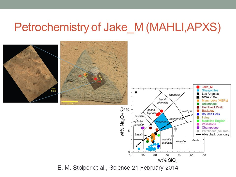 Petrochemistry of Jake_M (MAHLI,APXS) E. M. Stolper et al., Science 21 February 2014
