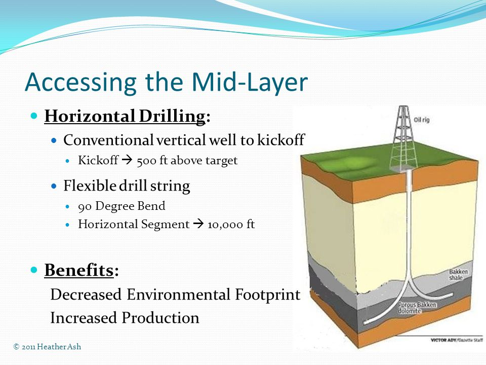 Accessing the Mid-Layer Horizontal Drilling: Conventional vertical well to kickoff Kickoff  500 ft above target Flexible drill string 90 Degree Bend Horizontal Segment  10,000 ft Benefits: Decreased Environmental Footprint Increased Production © 2011 Heather Ash