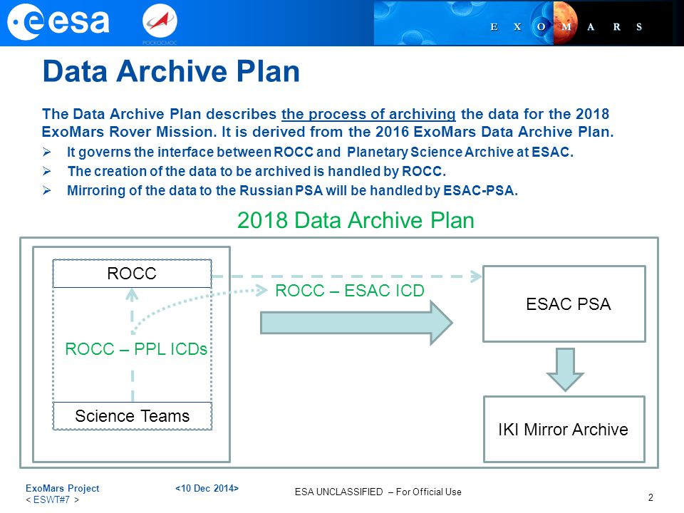 ESA UNCLASSIFIED – For Official Use Which PDS Format .