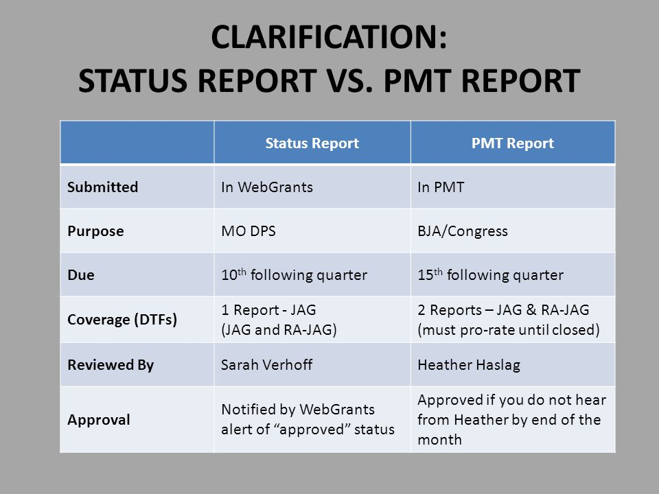 CLARIFICATION: STATUS REPORT VS. PMT REPORT Status ReportPMT Report SubmittedIn WebGrantsIn PMT PurposeMO DPSBJA/Congress Due10 th following quarter15