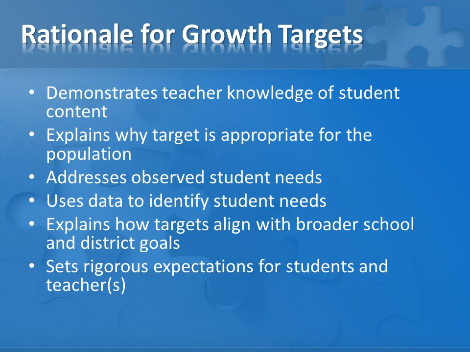 Demonstrates teacher knowledge of student content Explains why target is appropriate for the population Addresses observed student needs Uses data to identify student needs Explains how targets align with broader school and district goals Sets rigorous expectations for students and teacher(s)