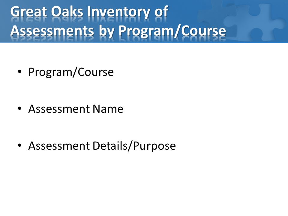 Program/Course Assessment Name Assessment Details/Purpose