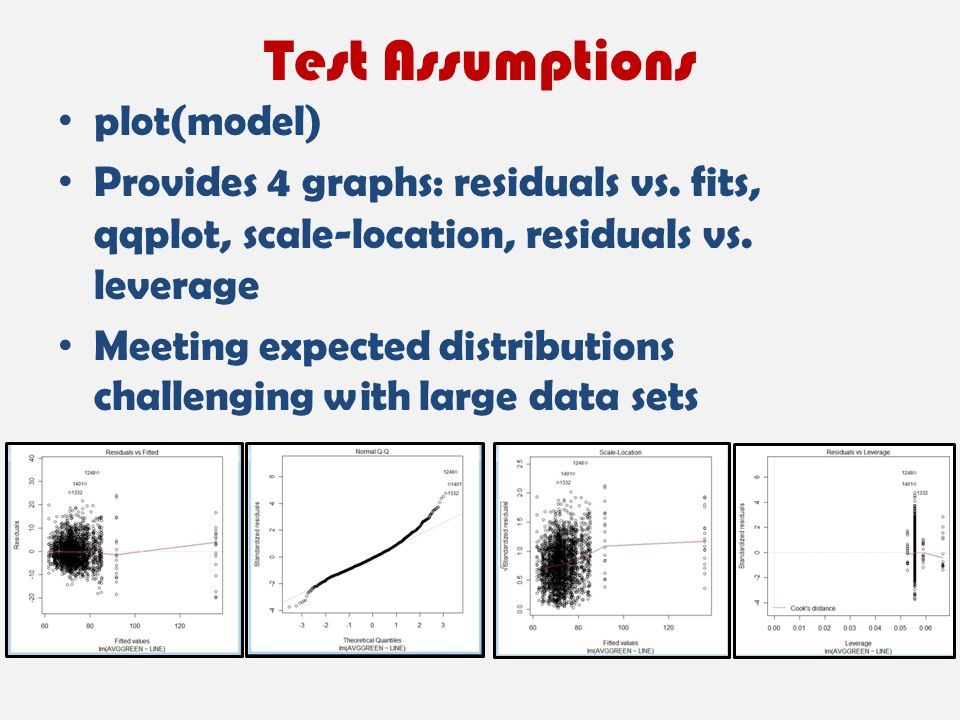 Test Assumptions plot(model) Provides 4 graphs: residuals vs. fits, qqplot, scale-location, residuals vs. leverage Meeting expected distributions chal