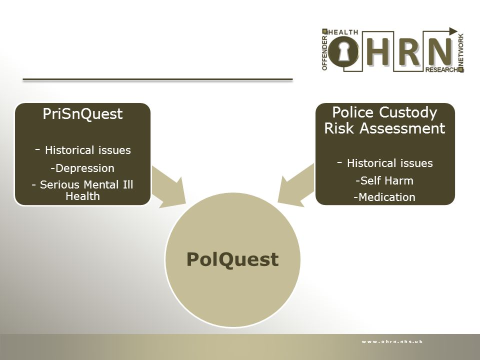 www.ohrn.nhs.uk PolQuest PriSnQuest - Historical issues -Depression - Serious Mental Ill Health Police Custody Risk Assessment - Historical issues -Self Harm -Medication