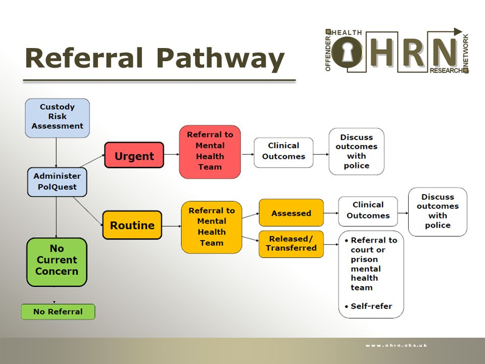 www.ohrn.nhs.uk Referral Pathway