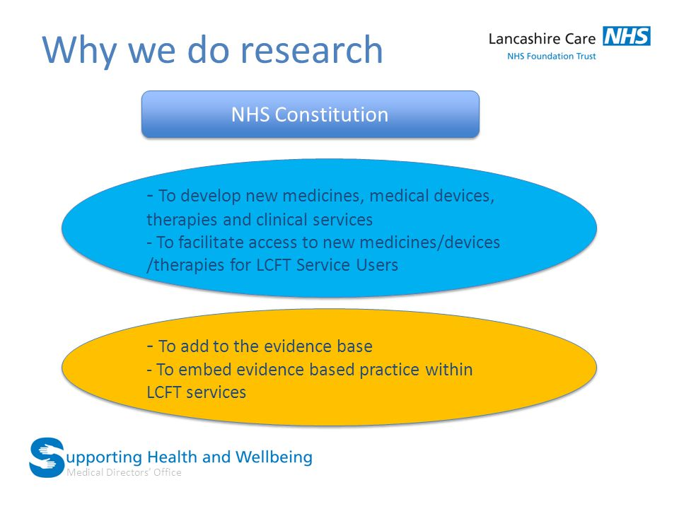 Medical Directors' Office Why we do research - To develop new medicines, medical devices, therapies and clinical services - To facilitate access to new medicines/devices /therapies for LCFT Service Users - To develop new medicines, medical devices, therapies and clinical services - To facilitate access to new medicines/devices /therapies for LCFT Service Users - To add to the evidence base - To embed evidence based practice within LCFT services - To add to the evidence base - To embed evidence based practice within LCFT services NHS Constitution