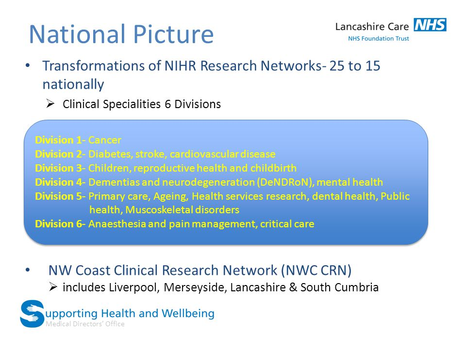 Medical Directors' Office National Picture Transformations of NIHR Research Networks- 25 to 15 nationally  Clinical Specialities 6 Divisions NW Coast Clinical Research Network (NWC CRN)  includes Liverpool, Merseyside, Lancashire & South Cumbria Division 1- Cancer Division 2- Diabetes, stroke, cardiovascular disease Division 3- Children, reproductive health and childbirth Division 4- Dementias and neurodegeneration (DeNDRoN), mental health Division 5- Primary care, Ageing, Health services research, dental health, Public health, Muscoskeletal disorders Division 6- Anaesthesia and pain management, critical care Division 1- Cancer Division 2- Diabetes, stroke, cardiovascular disease Division 3- Children, reproductive health and childbirth Division 4- Dementias and neurodegeneration (DeNDRoN), mental health Division 5- Primary care, Ageing, Health services research, dental health, Public health, Muscoskeletal disorders Division 6- Anaesthesia and pain management, critical care