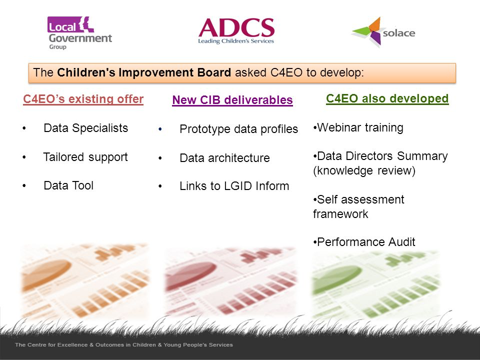 The Children s Improvement Board asked C4EO to develop: C4EO's existing offer Data Specialists Tailored support Data Tool New CIB deliverables Prototype data profiles Data architecture Links to LGID Inform C4EO also developed Webinar training Data Directors Summary (knowledge review) Self assessment framework Performance Audit