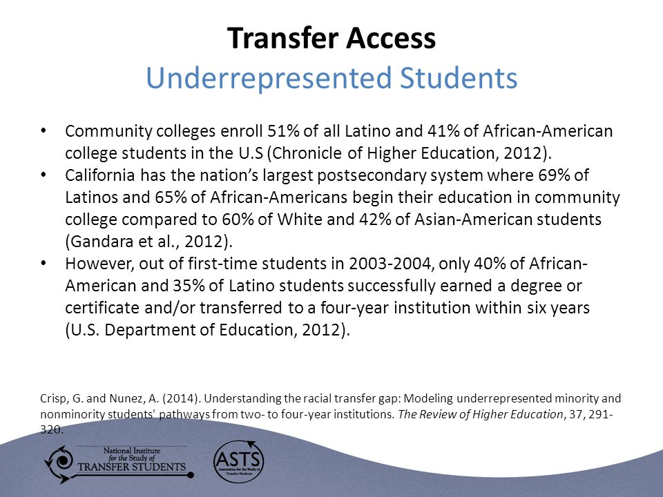 Transfer Access Underrepresented Students Community colleges enroll 51% of all Latino and 41% of African-American college students in the U.S (Chronicle of Higher Education, 2012).