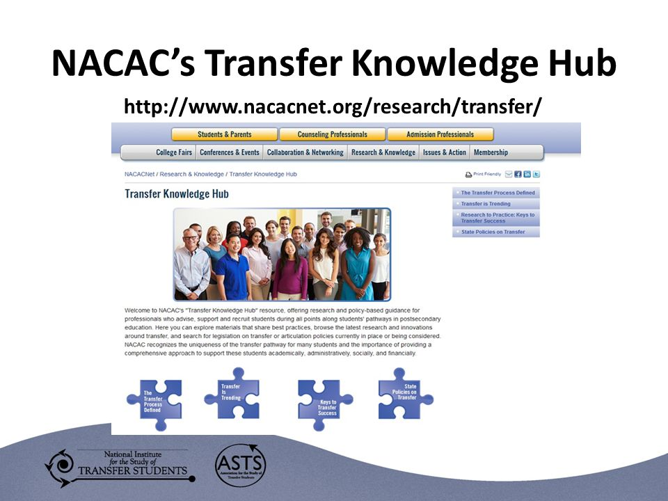 NACAC's Transfer Knowledge Hub http://www.nacacnet.org/research/transfer/