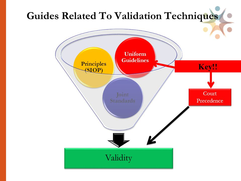 Guides Related To Validation Techniques Validity Joint Standards Principles (SIOP) Uniform Guidelines Court Precedence Key!!