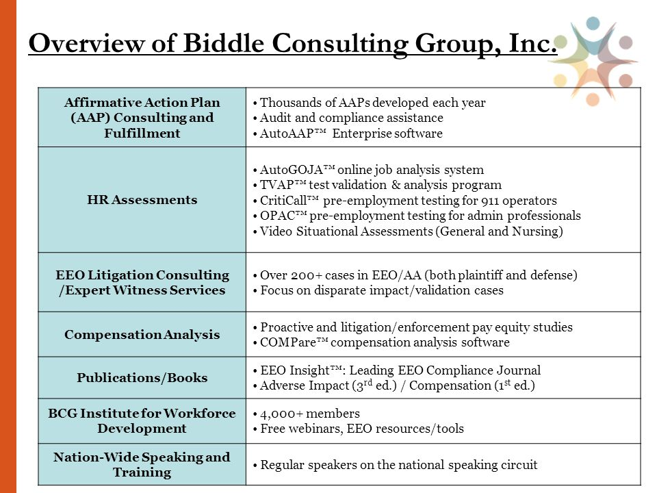 Overview of Biddle Consulting Group, Inc.