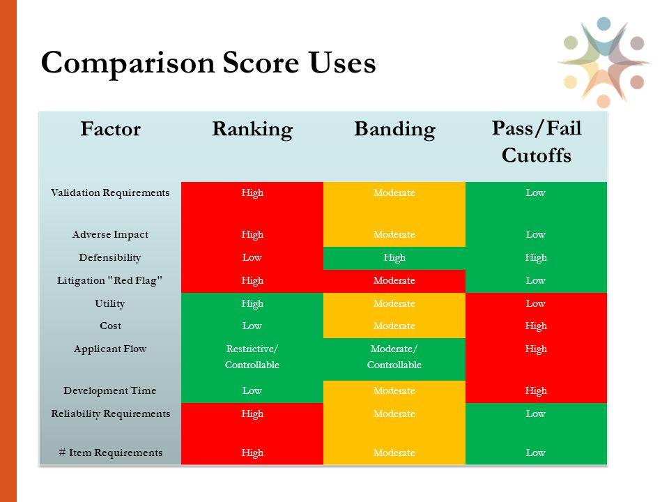 Comparison Score Uses