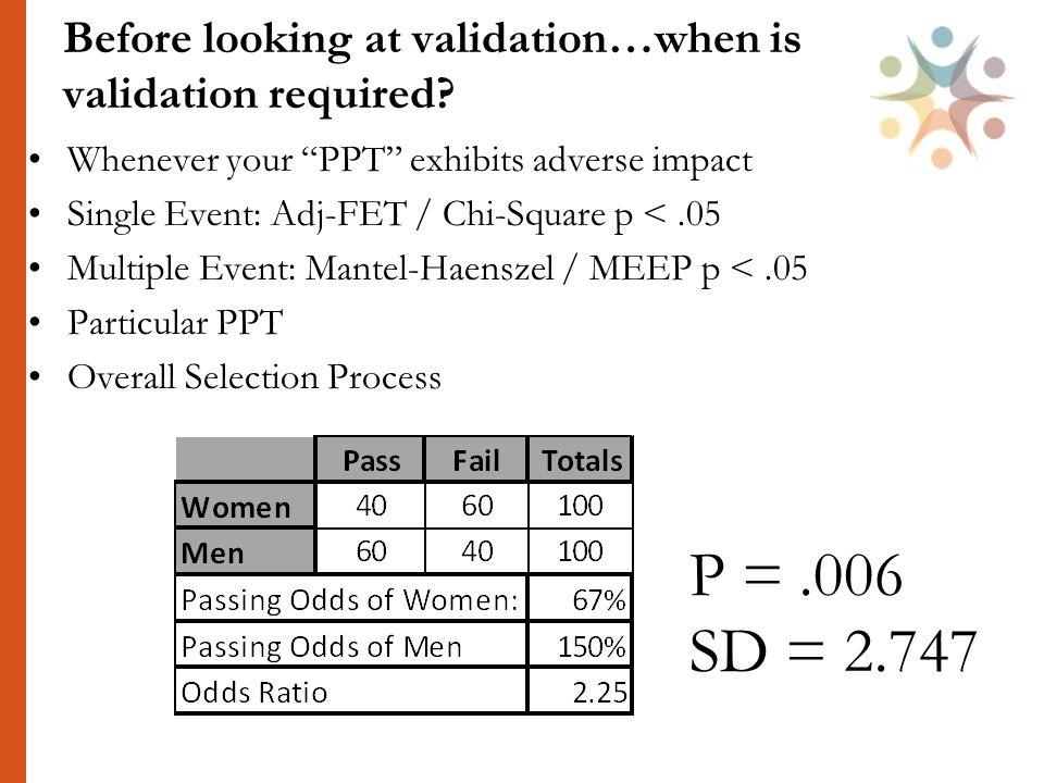 Interview Rating Systems 38  Rating scale: avoid 3-point; use 7- or 9-point  Benchmark answers  Compare responses to benchmarks  Consider more points for certain questions