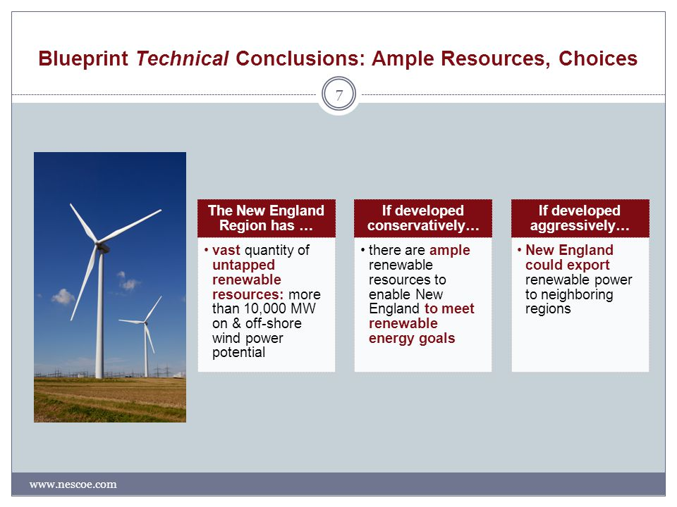 Blueprint Technical Conclusions: Ample Resources, Choices 7 www.nescoe.com The New England Region has … vast quantity of untapped renewable resources: more than 10,000 MW on & off-shore wind power potential If developed conservatively… there are ample renewable resources to enable New England to meet renewable energy goals If developed aggressively… New England could export renewable power to neighboring regions