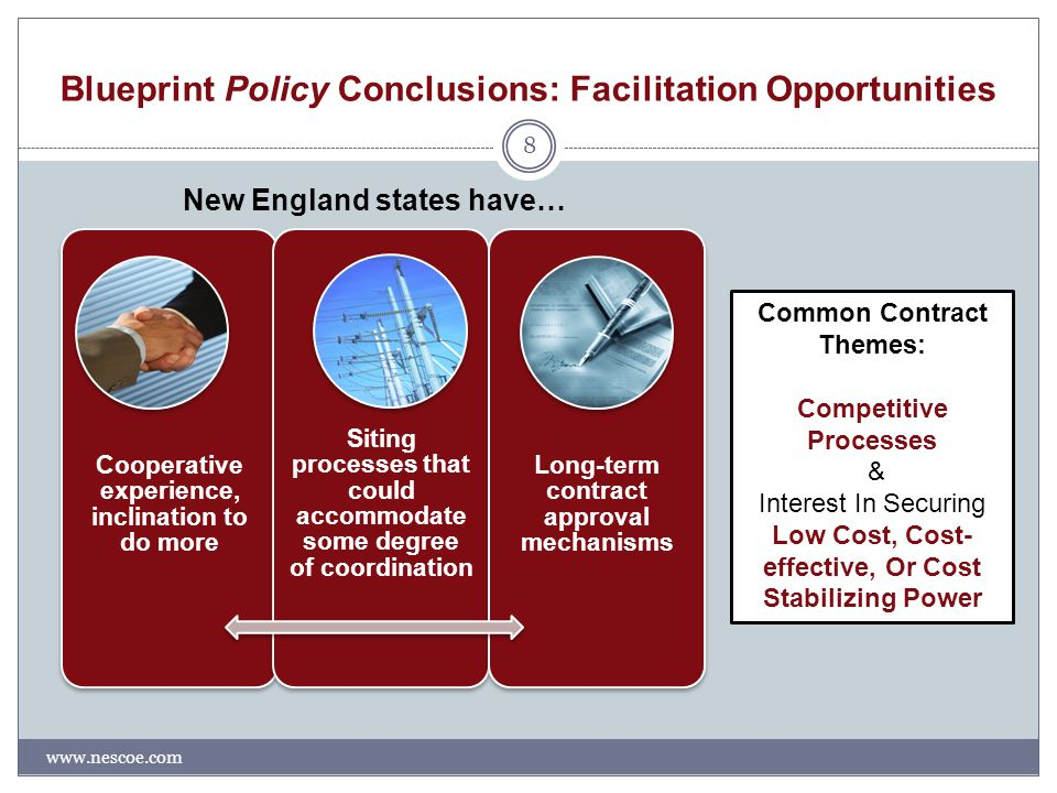 Blueprint Policy Conclusions: Facilitation Opportunities www.nescoe.com 8 Cooperative experience, inclination to do more Siting processes that could accommodate some degree of coordination Long-term contract approval mechanisms New England states have… Common Contract Themes: Competitive Processes & Interest In Securing Low Cost, Cost- effective, Or Cost Stabilizing Power