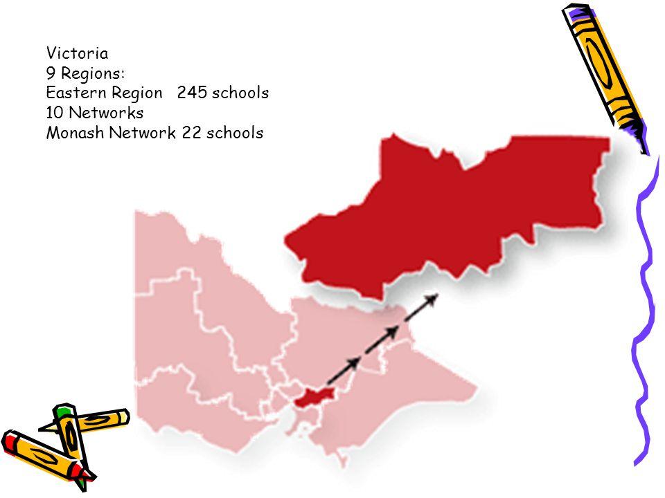 Victoria 9 Regions: Eastern Region 245 schools 10 Networks Monash Network 22 schools