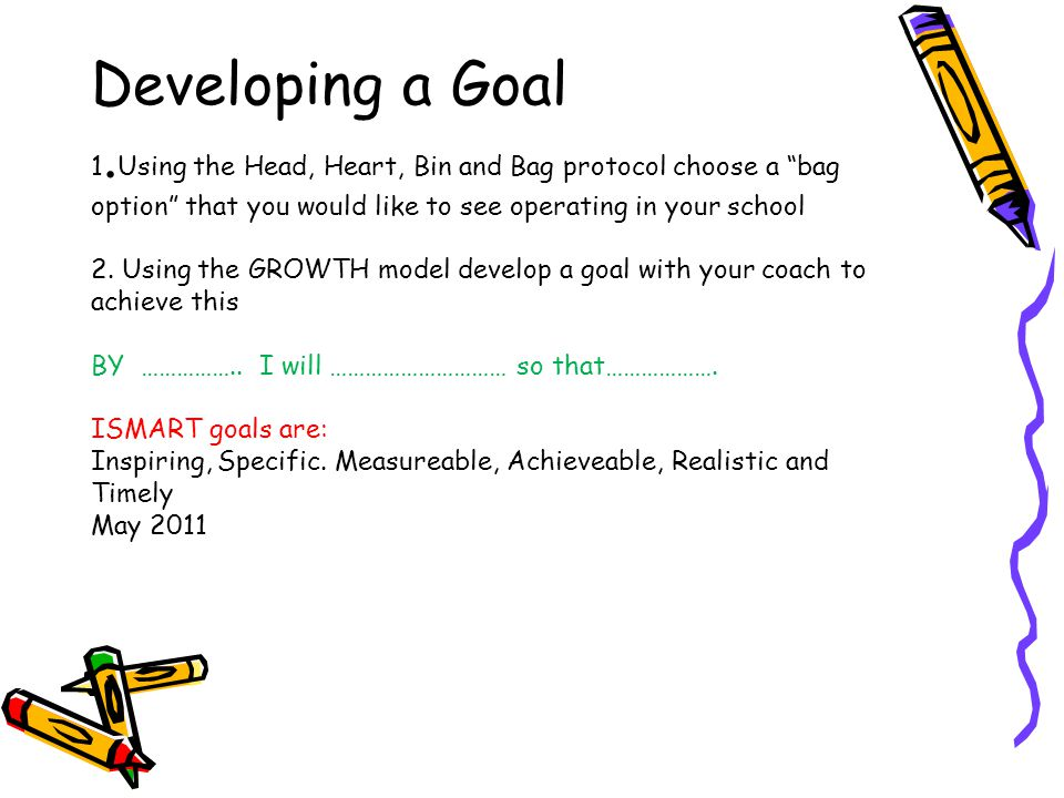 """Developing a Goal 1. Using the Head, Heart, Bin and Bag protocol choose a """"bag option"""" that you would like to see operating in your school 2. Using th"""