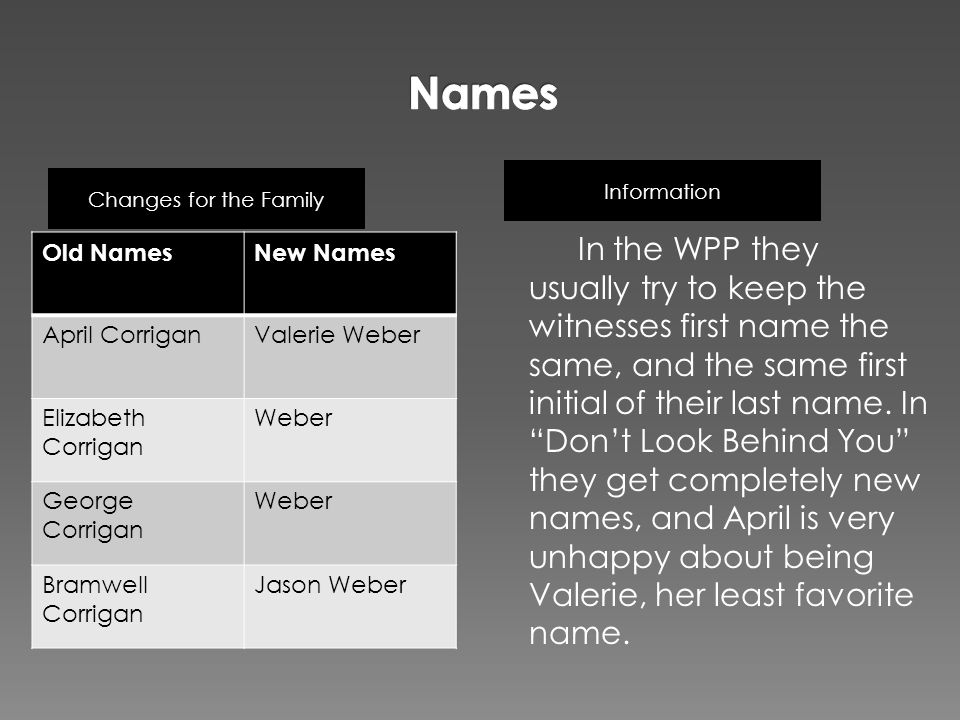 Changes for the Family Information Old NamesNew Names April CorriganValerie Weber Elizabeth Corrigan Weber George Corrigan Weber Bramwell Corrigan Jason Weber In the WPP they usually try to keep the witnesses first name the same, and the same first initial of their last name.