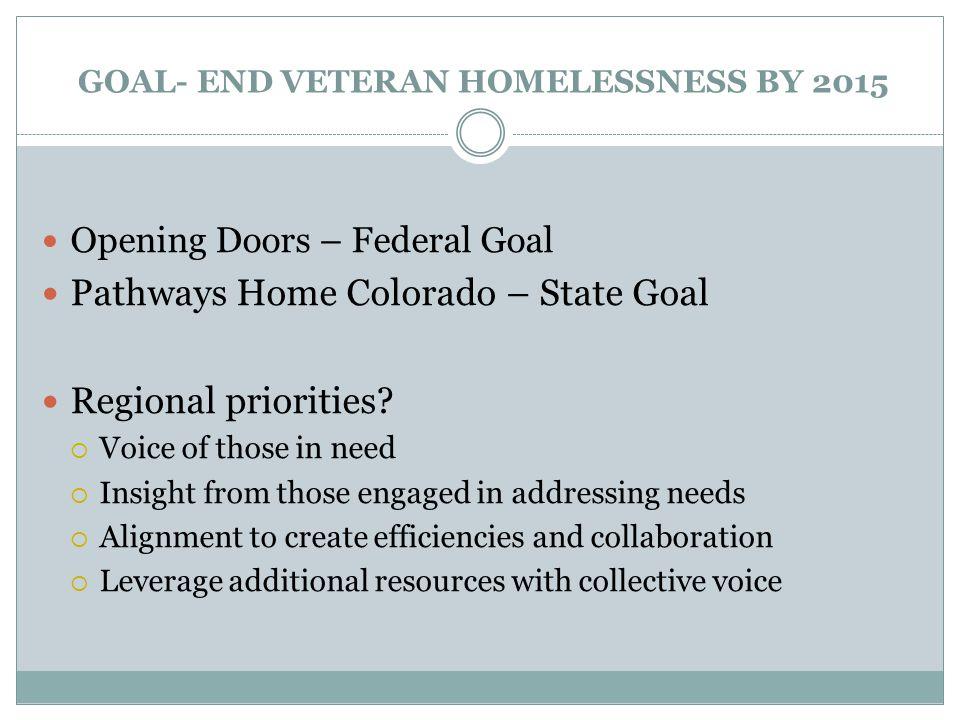 Opening Doors – Federal Goal Pathways Home Colorado – State Goal Regional priorities.