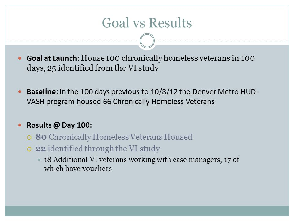 Goal vs Results Goal at Launch: House 100 chronically homeless veterans in 100 days, 25 identified from the VI study Baseline: In the 100 days previous to 10/8/12 the Denver Metro HUD- VASH program housed 66 Chronically Homeless Veterans Results @ Day 100:  80 Chronically Homeless Veterans Housed  22 identified through the VI study  18 Additional VI veterans working with case managers, 17 of which have vouchers