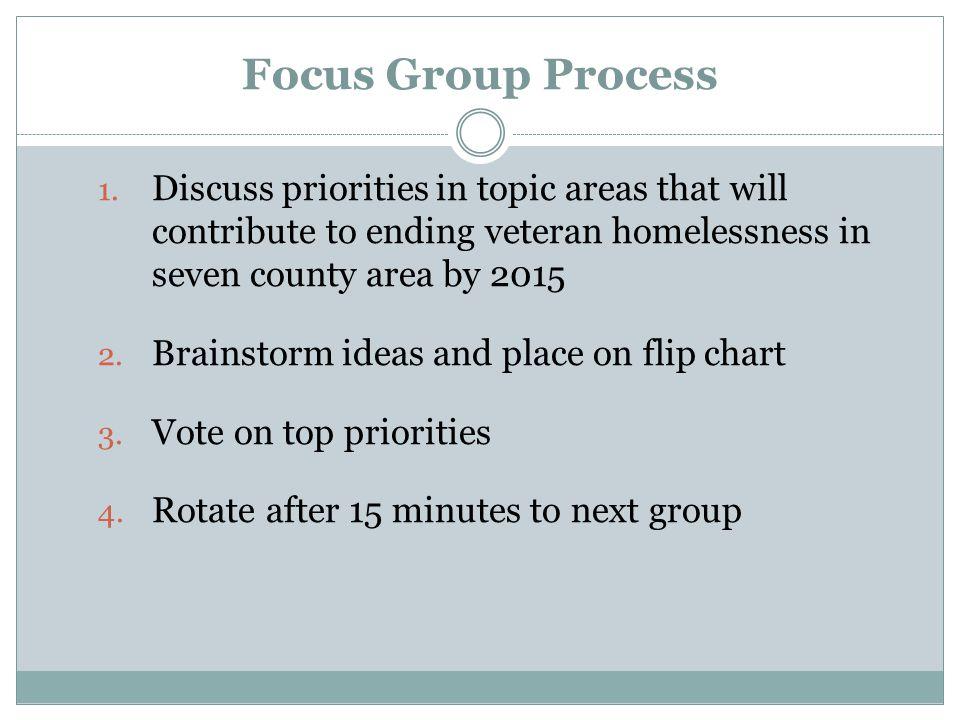 Focus Group Process 1.