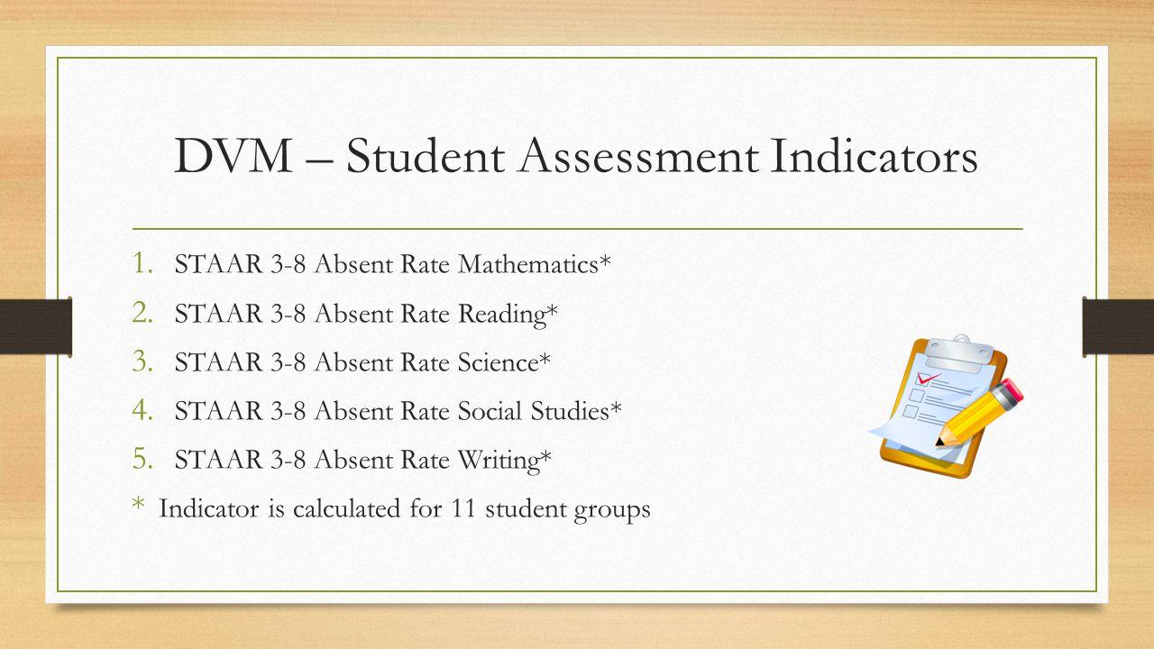 DVM – Student Assessment Indicators 1. STAAR 3-8 Absent Rate Mathematics* 2.